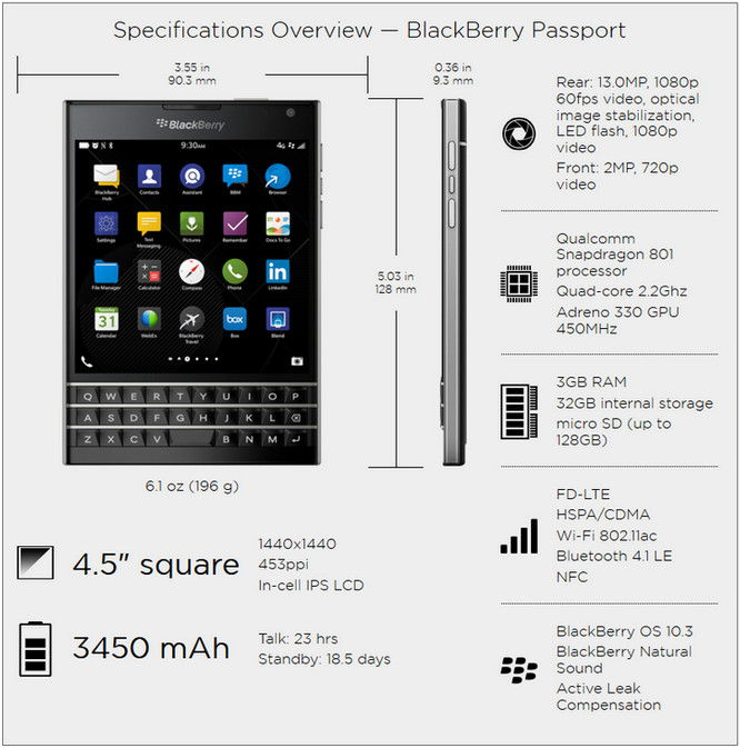 BlackBerry Passport Review - The Best Professional ...